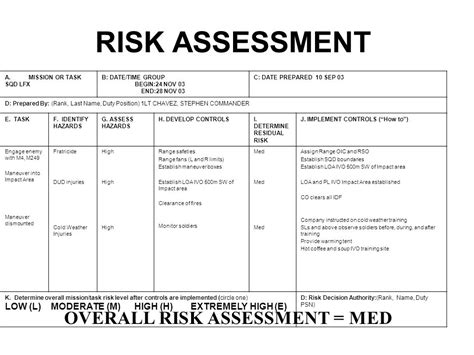 Deliberate Risk Assessment Worksheet by Deliberate Risk Assessment Worksheet The Best And Most