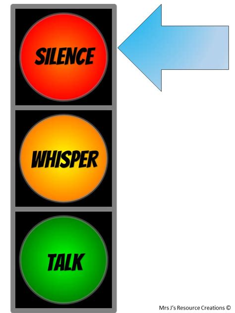 traffic light poster for classroom learning made education ideas and resources