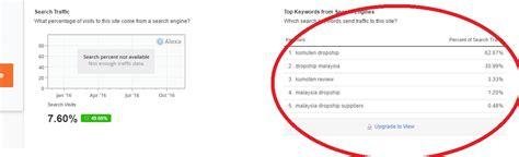 dropship malaysia kumoten dropshipping platform dropship kick starter