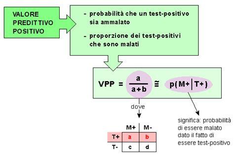 valore predittivo di un test valore predittivo di un test