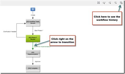 interactive workflow feature friday whats better than a treasure map in plm