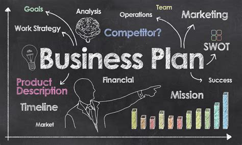 why do i need a business plan digital amp brand agency