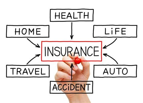 compare insurance quotes car life home health auto home health life insurance auto insurance quotes