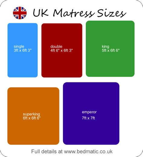 mattress sizes guide 404 not found