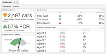 kpi for call center template call center dashboard exles call center metrics