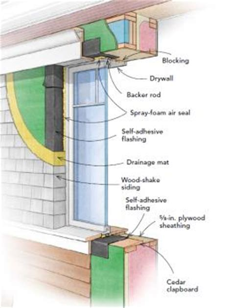 how to install windows in a brick house video replacement window in an old brick house 1 of 4 greenbuildingadvisor com