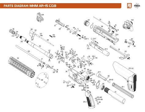 parts diagrams ar 10 parts diagram wiring diagram schemes