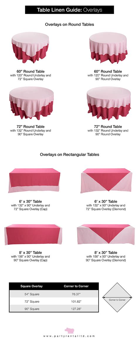 table linen size chart let s linens the guide to table linen sizes