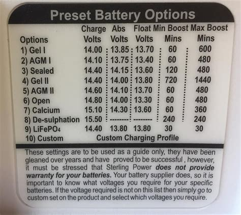 battery charger settings sterling battery to battery charger 12v to 12v 30