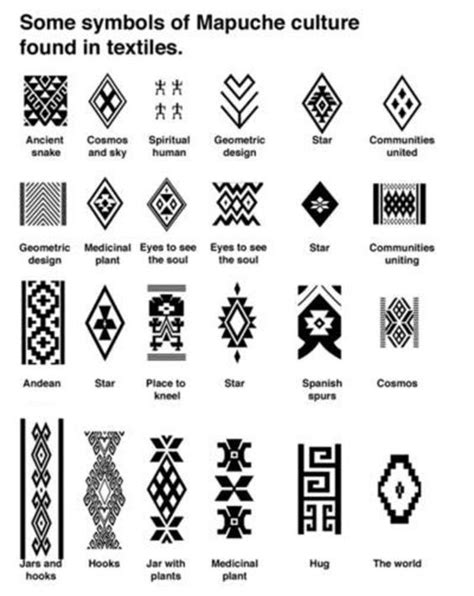 que significa print layout en español m 225 s de 25 ideas incre 237 bles sobre tatuajes mapuches en