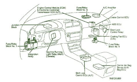 1994 toyota camry wiring diagram 1994 toyota camry 2200 fuse box diagram circuit wiring diagrams