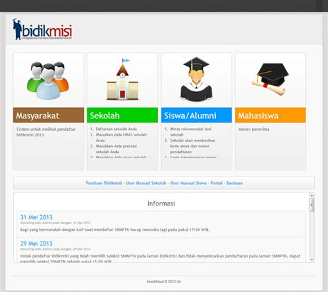 membuat website yii yii framework 15 website indonesia berbasis yii aimagu