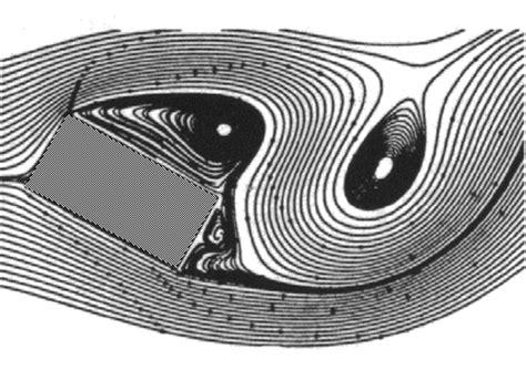 Vortex Shedding Cylinder by Vortex Shedding Flow Around Rectangular Cylinders