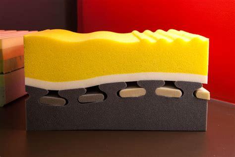 miglior tipo di materasso tipologie di materasso e i materiali