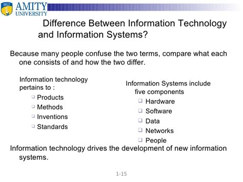 Difference Between Mba In Information Technology And Information Systems by Mis 1 Chapter