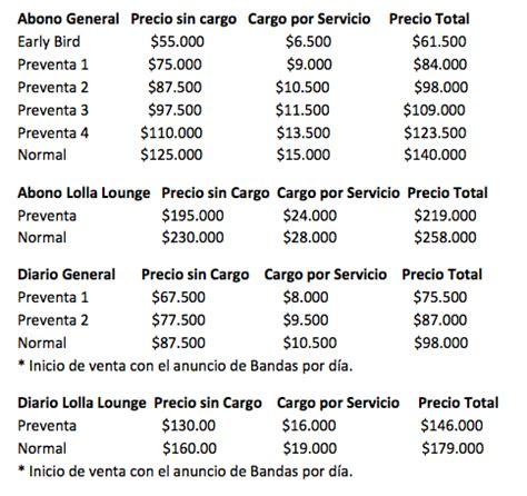 entrada lollapalooza lollapalooza chile 2016 anuncia fecha y venta de entradas