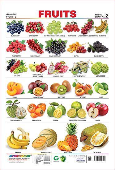c fruits name fruits name