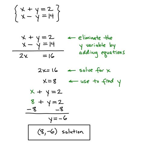 Solving Systems Of Equations By Elimination Worksheet by Systems Elimination Combination Method Exle 1