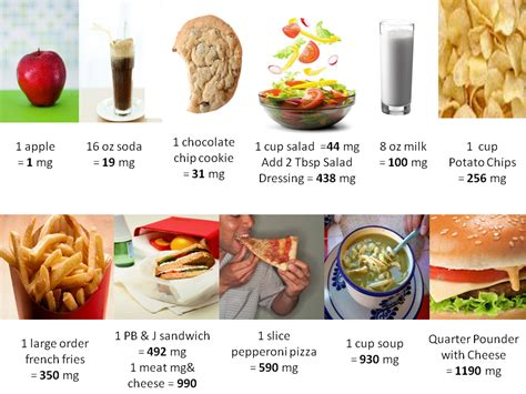 diet menu low sodium diet menu