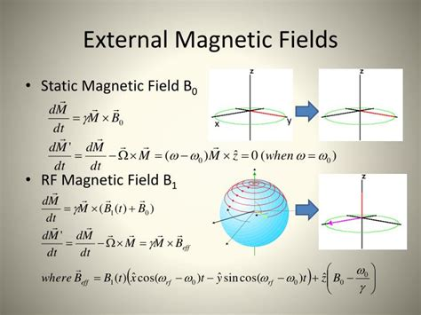 external magnetic field inductor ppt basic concept of mri powerpoint presentation id 1910359