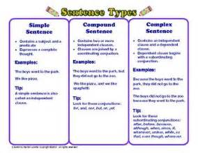 Complex sentences worksheets simple compound and complex sentences