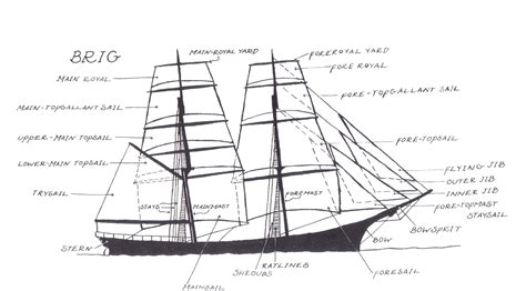 sections of a ship parts of a boat diagram for kids parts free engine image