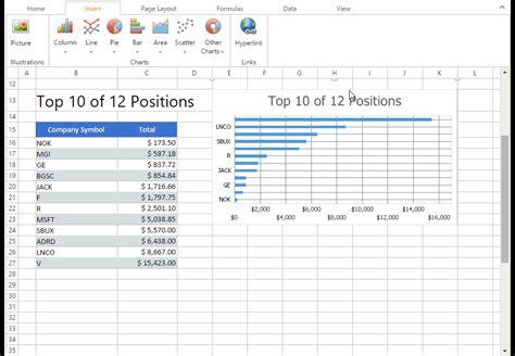 Types Of Spreadsheets by Asp Net Spreadsheet Dynamic Chart Customization V14 2
