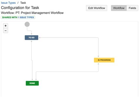 feature editing workflow jira 7 3 x platform release notes atlassian documentation