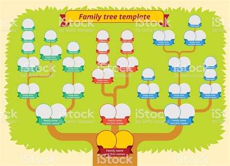 Family Tree Genealogy Table Template Stock Vector Art More Images Of Adult 531936554 Istock Stock Vector Family Tree Template With Portraits Of Relatives And Place For Text On Green