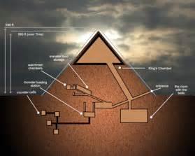 Interior Of Pyramids Of Egypt Pyramids Egypt Inside