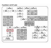 Chevrolet Tahoe Questions  Where Is The Fuse For