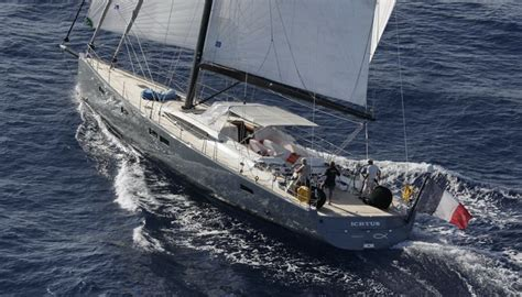 how big of a boat to sail around the world aluminum sailboats boats and sail yachts for blue water