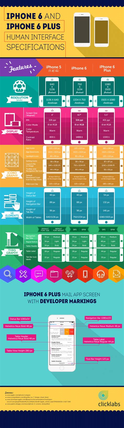 infographic layout cheat sheet design cheat sheet for ios 8 developer visual ly