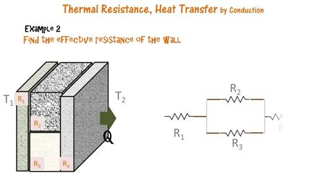 heat sink thermal resistance thermal resistance solved exles