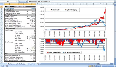 p l model template excel trading and investing models exceltradingmodels
