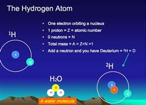 Hydrogen Protons Diagram Of Hydrogen Atom Infogr 225 Ficos