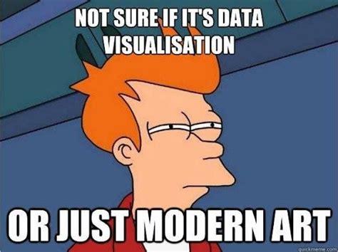 Modern Art Meme - quot not sure if it s data visualisation or just modern art quot