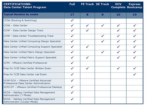 images  data center checklist template leseriailcom