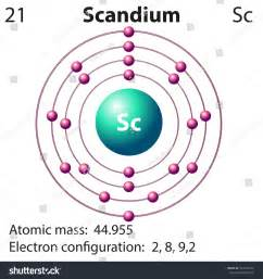 Scandium Protons Neutrons And Electrons Symbol Electron Diagram Scandium Illustration Stock Vector