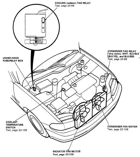 92 civic hatch need fan switch wiring help honda tech