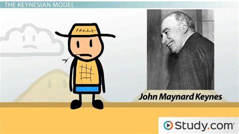 Keynesian Economics Essay by Classical Vs Keynesian Economics Essay A Level Research