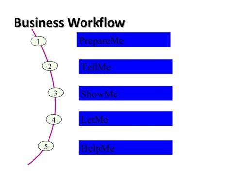 workflow business business workflow