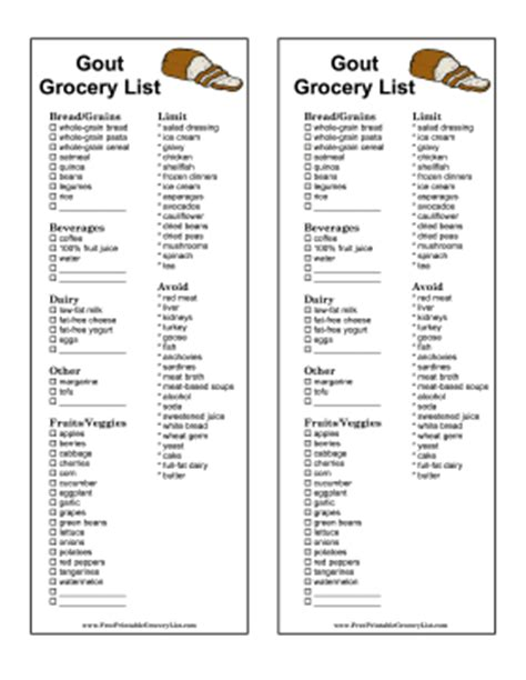 Printable Gout Grocery List printable gout grocery list