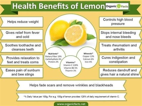 lemon good   health quora