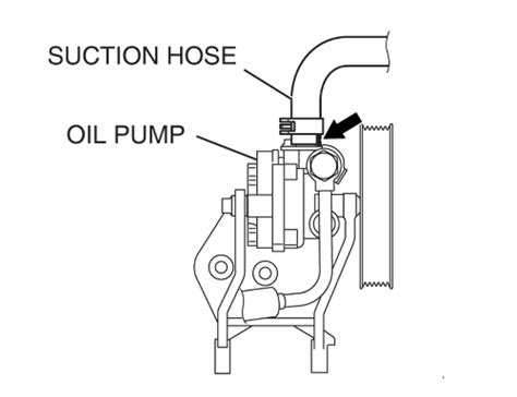 repair guides power steering pump removal installation autozone com