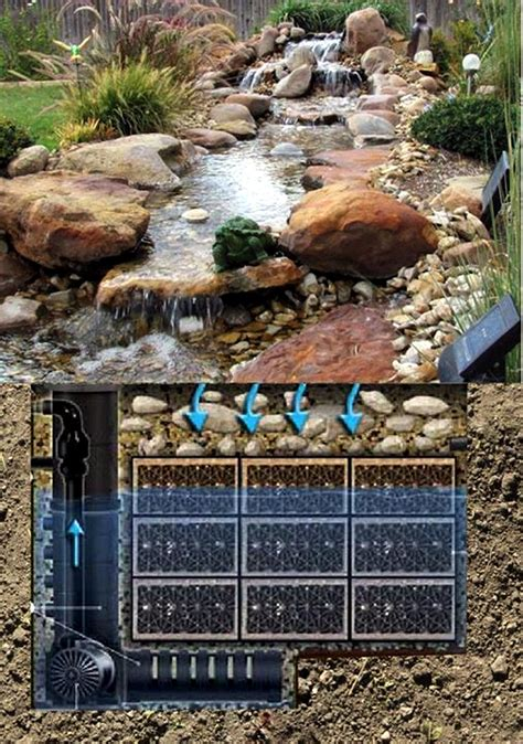 aquascape pond kits pondless 174 pond free waterfall kits from aquascape 174