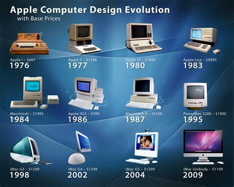 Laptop Apple Keluaran Pertama evalusi komputer generasi pertama sai kelima