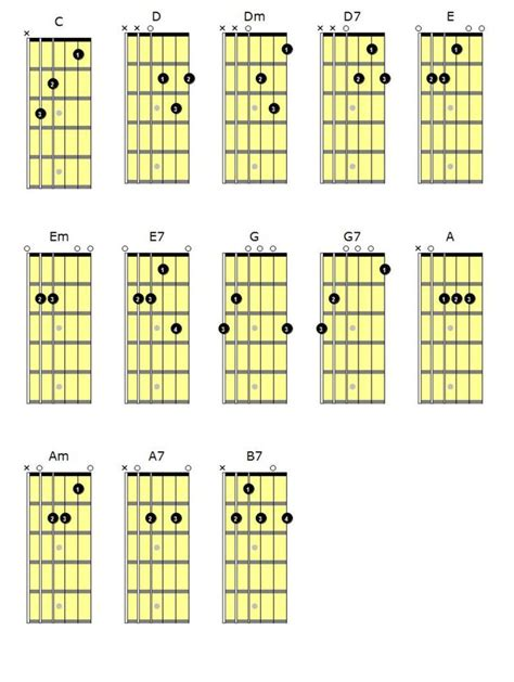 acordes de guitarra 40 best acordes de guitarra images on pinterest guitar