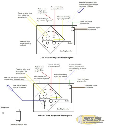7 3 idi glow relay wiring diagram wiring diagram