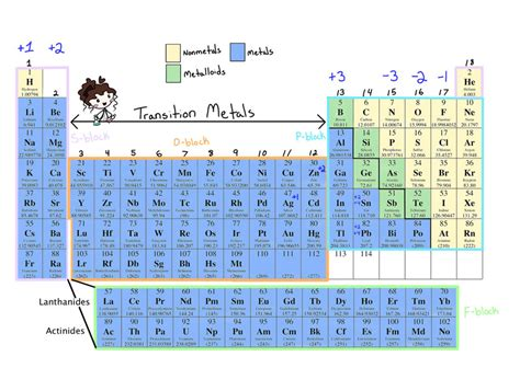 search results for chemical chart search results for a periodic table calendar 2015